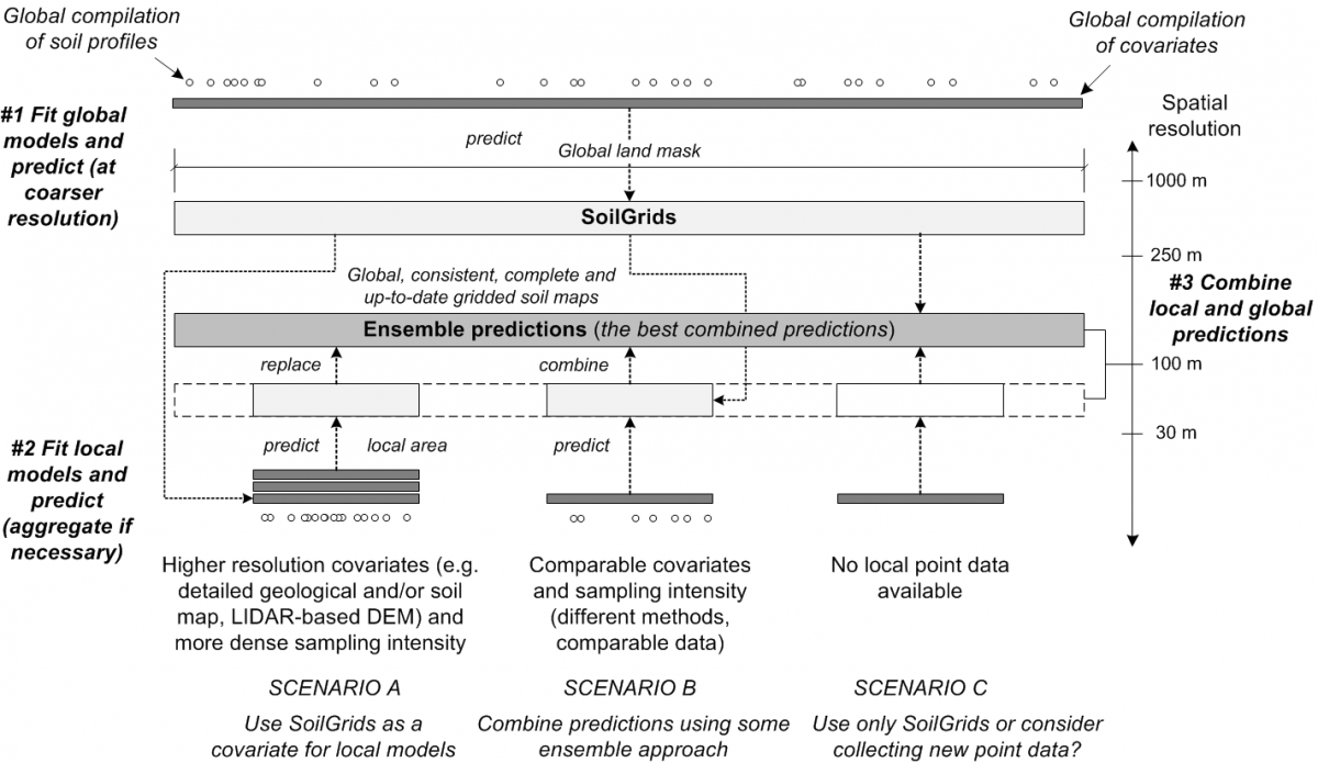 100 key to soil taxonomy soil on farm conservation for Chemical properties of soil wikipedia